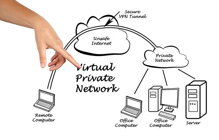 Graphic displaying a virtual private network with a hand pointing at it